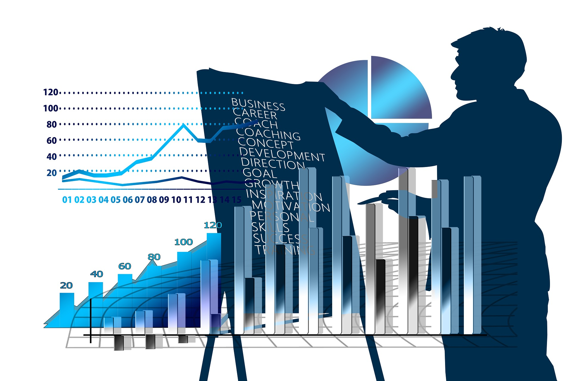 Interim Manager im Vertrieb – mehr als nur temporäre Hilfe